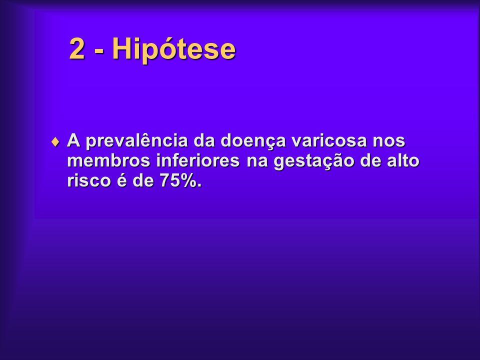 2 - Hipótese A prevalência da doença varicosa nos membros inferiores na gestação de alto risco é de 75%. A prevalência da doença varicosa nos membros