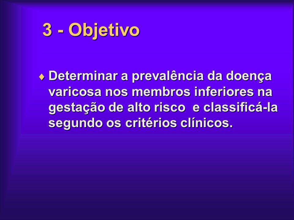 3 - Objetivo Determinar a prevalência da doença varicosa nos membros inferiores na gestação de alto risco e classificá-la segundo os critérios clínico