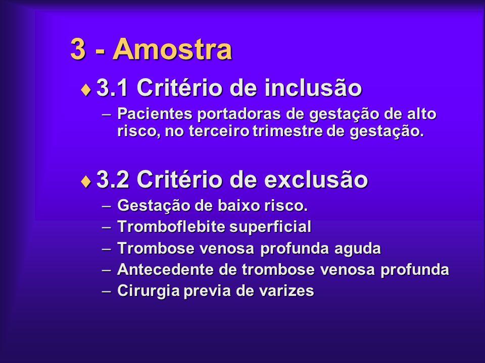 3 - Amostra 3.1 Critério de inclusão 3.1 Critério de inclusão –Pacientes portadoras de gestação de alto risco, no terceiro trimestre de gestação. 3.2