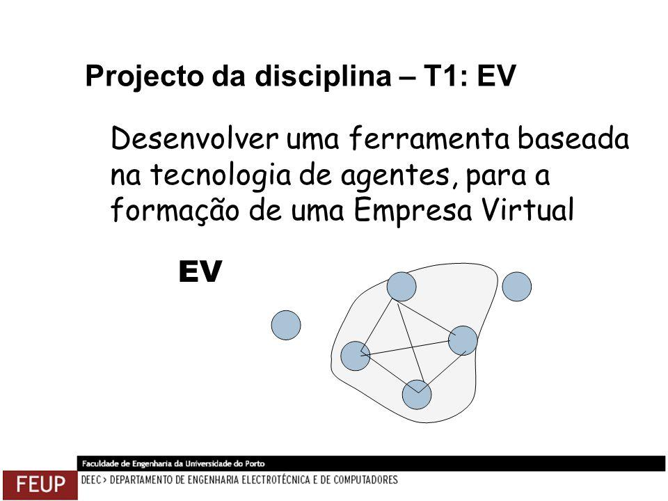 Projecto da disciplina – T1: EV Desenvolver uma ferramenta baseada na tecnologia de agentes, para a formação de uma Empresa Virtual EV
