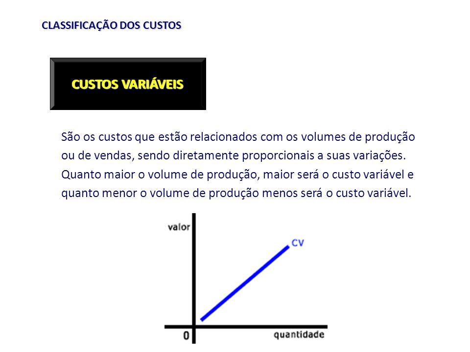 CLASSIFICAÇÃO DOS CUSTOS CUSTOS VARIÁVEIS São os custos que estão relacionados com os volumes de produção ou de vendas, sendo diretamente proporcionais a suas variações.