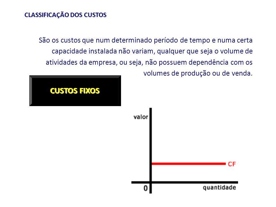 CLASSIFICAÇÃO DOS CUSTOS São os custos que num determinado período de tempo e numa certa capacidade instalada não variam, qualquer que seja o volume d