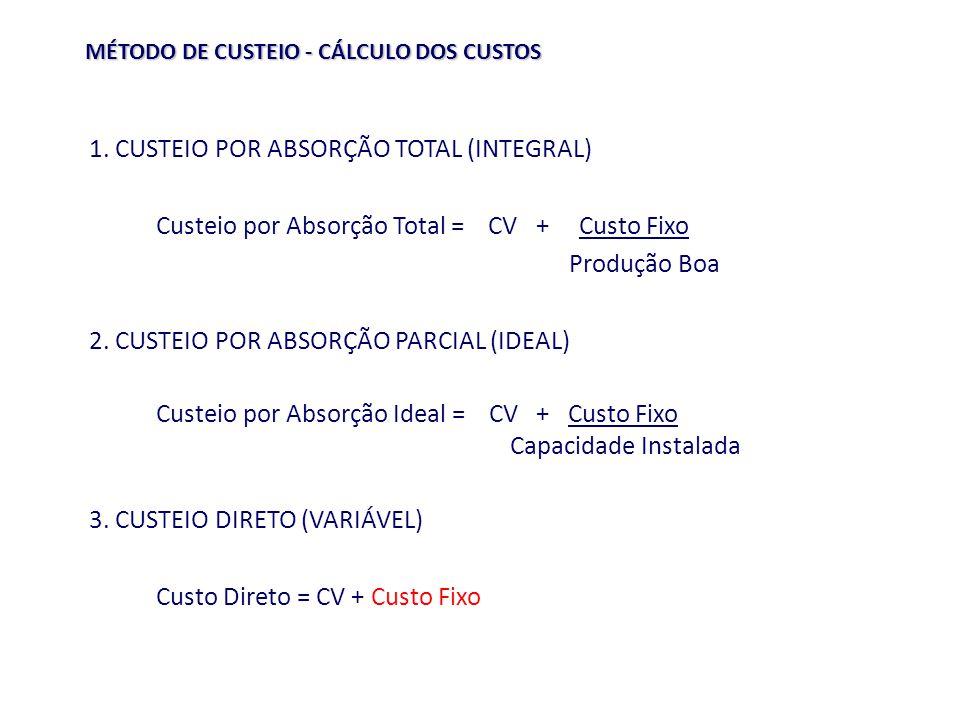 MÉTODO DE CUSTEIO - CÁLCULO DOS CUSTOS 1. CUSTEIO POR ABSORÇÃO TOTAL (INTEGRAL) Custeio por Absorção Total = CV + Custo Fixo Produção Boa 2. CUSTEIO P