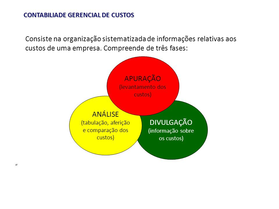 DIVULGAÇÃO (informação sobre os custos) CONTABILIADE GERENCIAL DE CUSTOS Consiste na organização sistematizada de informações relativas aos custos de