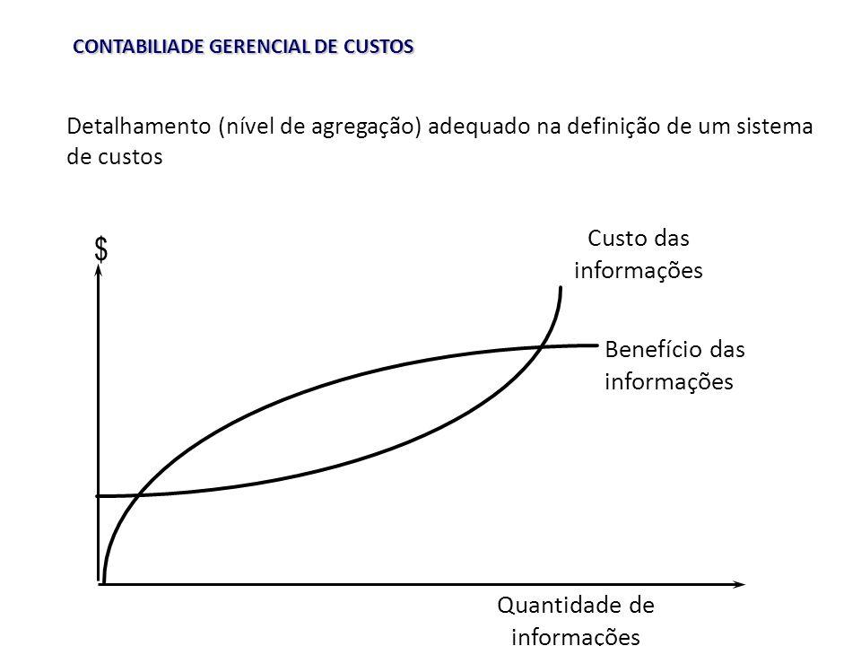 CONTABILIADE GERENCIAL DE CUSTOS Custo das informações $ Benefício das informações Quantidade de informações Detalhamento (nível de agregação) adequado na definição de um sistema de custos