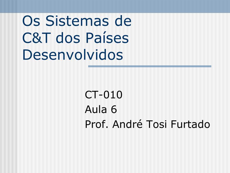 Os Sistemas de C&T dos Países Desenvolvidos CT-010 Aula 6 Prof. André Tosi Furtado