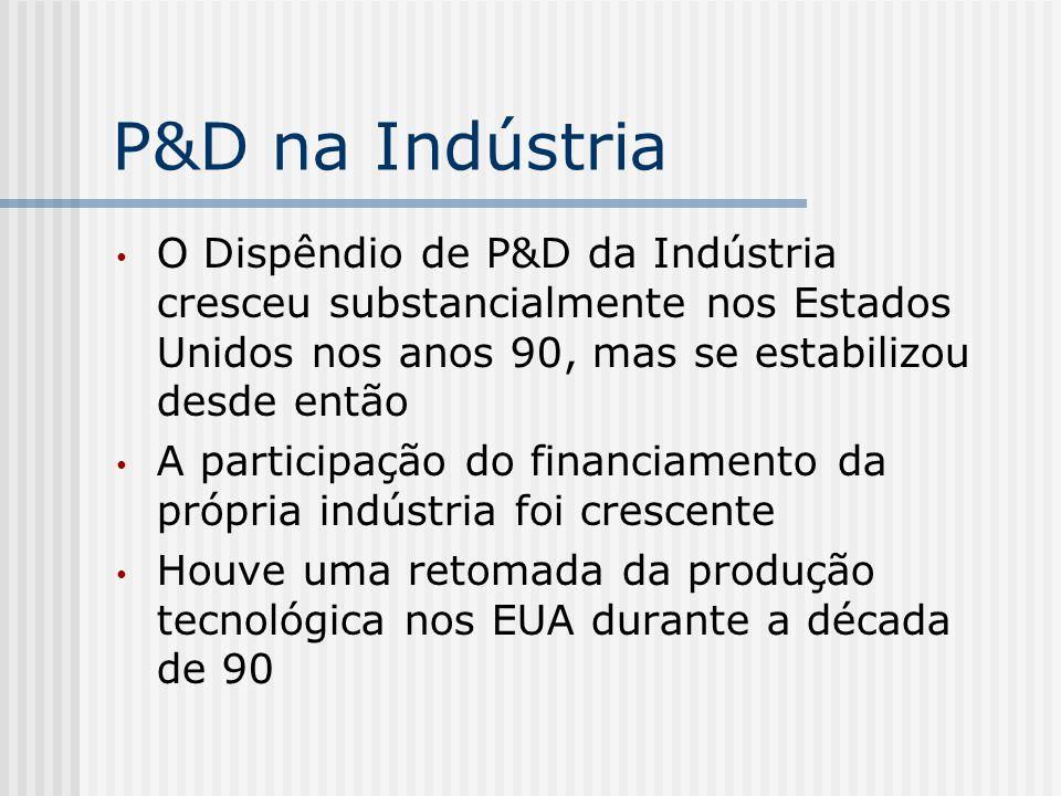 P&D na Indústria O Dispêndio de P&D da Indústria cresceu substancialmente nos Estados Unidos nos anos 90, mas se estabilizou desde então A participaçã