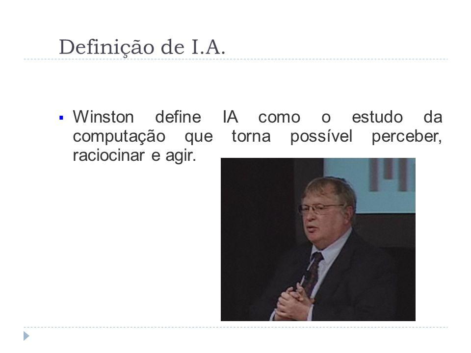 Definição de I.A. Winston define IA como o estudo da computação que torna possível perceber, raciocinar e agir.