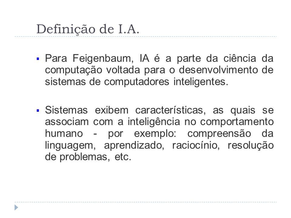 Definição de I.A. Para Feigenbaum, IA é a parte da ciência da computação voltada para o desenvolvimento de sistemas de computadores inteligentes. Sist