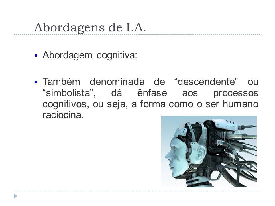 Abordagens de I.A. Abordagem cognitiva: Também denominada de descendente ou simbolista, dá ênfase aos processos cognitivos, ou seja, a forma como o se