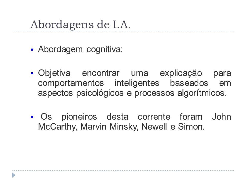 Abordagens de I.A. Abordagem cognitiva: Objetiva encontrar uma explicação para comportamentos inteligentes baseados em aspectos psicológicos e process
