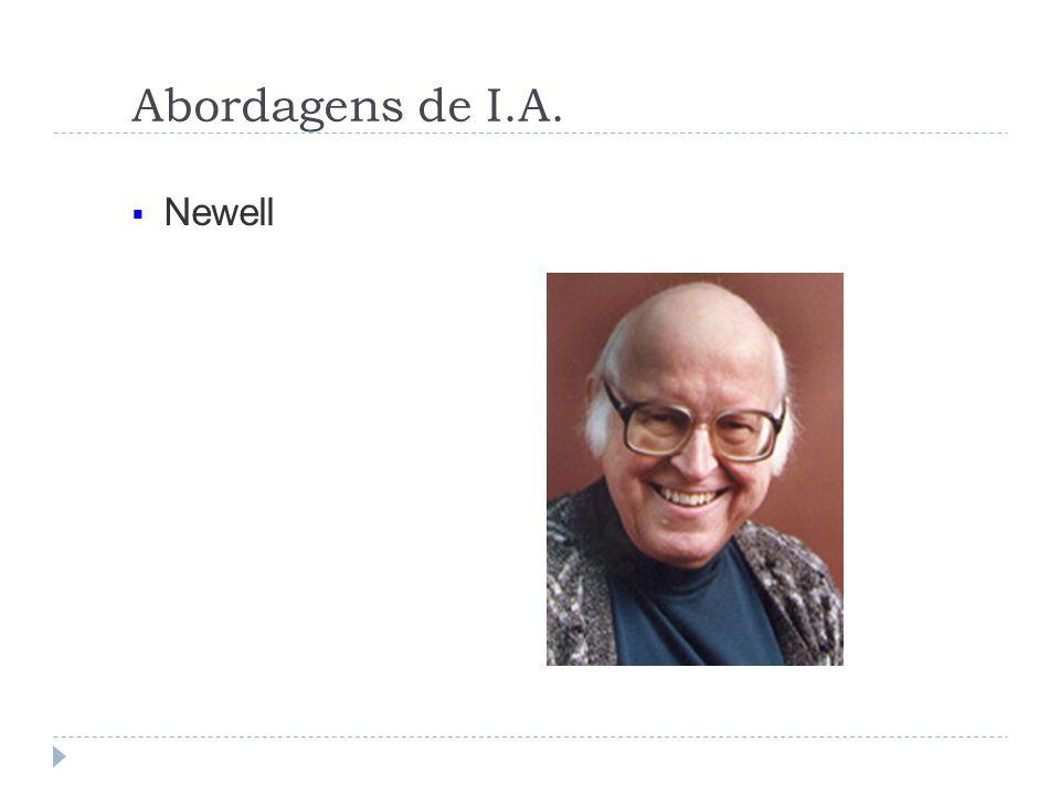 Abordagens de I.A. Newell