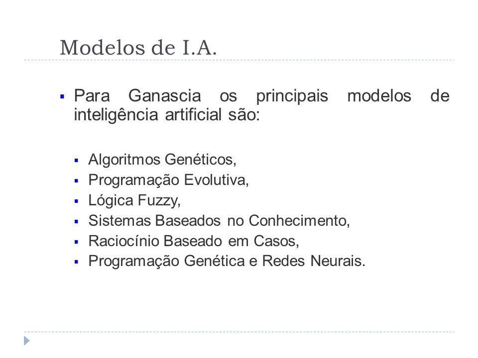 Modelos de I.A. Para Ganascia os principais modelos de inteligência artificial são: Algoritmos Genéticos, Programação Evolutiva, Lógica Fuzzy, Sistema