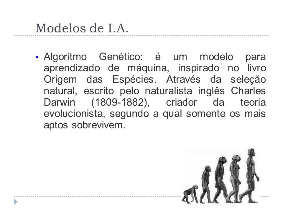 Modelos de I.A. Algoritmo Genético: é um modelo para aprendizado de máquina, inspirado no livro Origem das Espécies. Através da seleção natural, escri