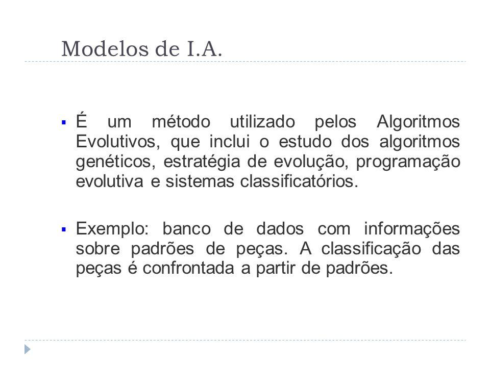 Modelos de I.A. É um método utilizado pelos Algoritmos Evolutivos, que inclui o estudo dos algoritmos genéticos, estratégia de evolução, programação e