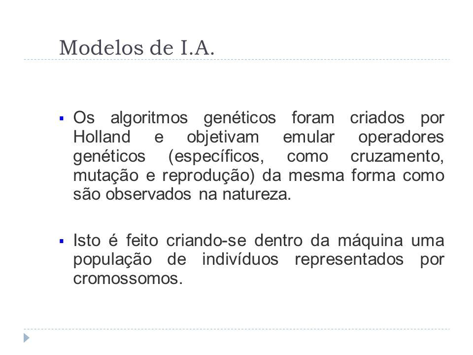 Modelos de I.A. Os algoritmos genéticos foram criados por Holland e objetivam emular operadores genéticos (específicos, como cruzamento, mutação e rep