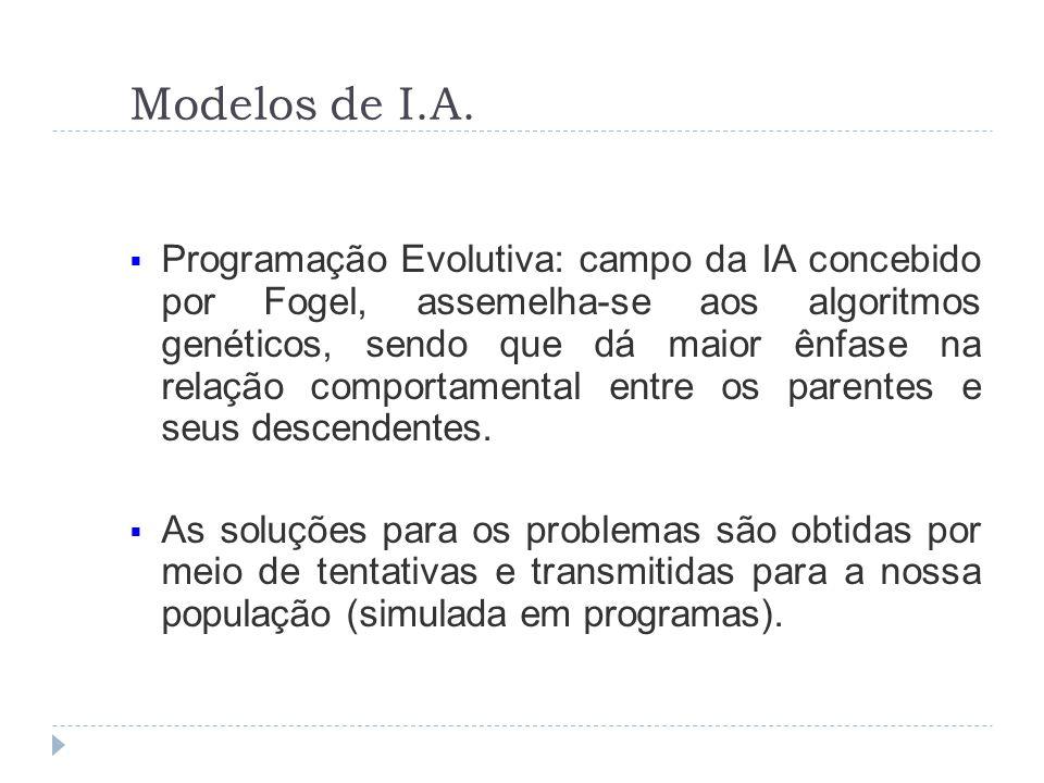 Modelos de I.A. Programação Evolutiva: campo da IA concebido por Fogel, assemelha-se aos algoritmos genéticos, sendo que dá maior ênfase na relação co