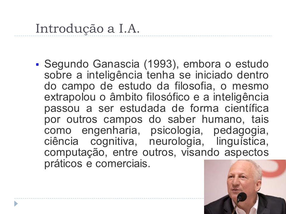 Introdução a I.A. Segundo Ganascia (1993), embora o estudo sobre a inteligência tenha se iniciado dentro do campo de estudo da filosofia, o mesmo extr
