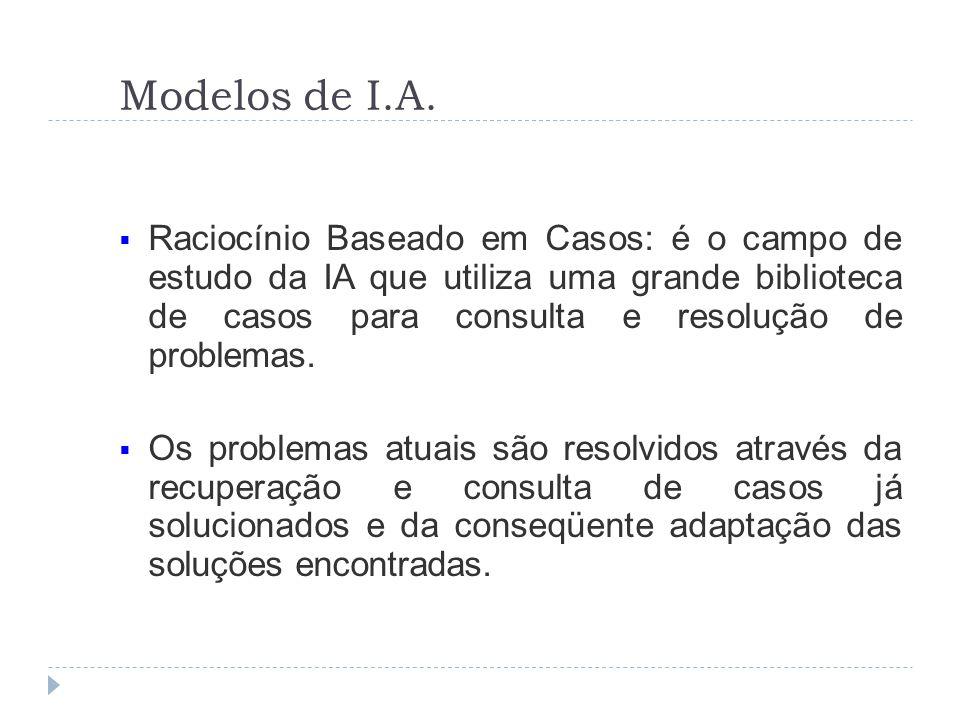Modelos de I.A. Raciocínio Baseado em Casos: é o campo de estudo da IA que utiliza uma grande biblioteca de casos para consulta e resolução de problem