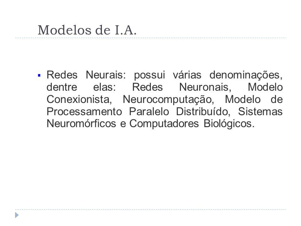 Modelos de I.A. Redes Neurais: possui várias denominações, dentre elas: Redes Neuronais, Modelo Conexionista, Neurocomputação, Modelo de Processamento