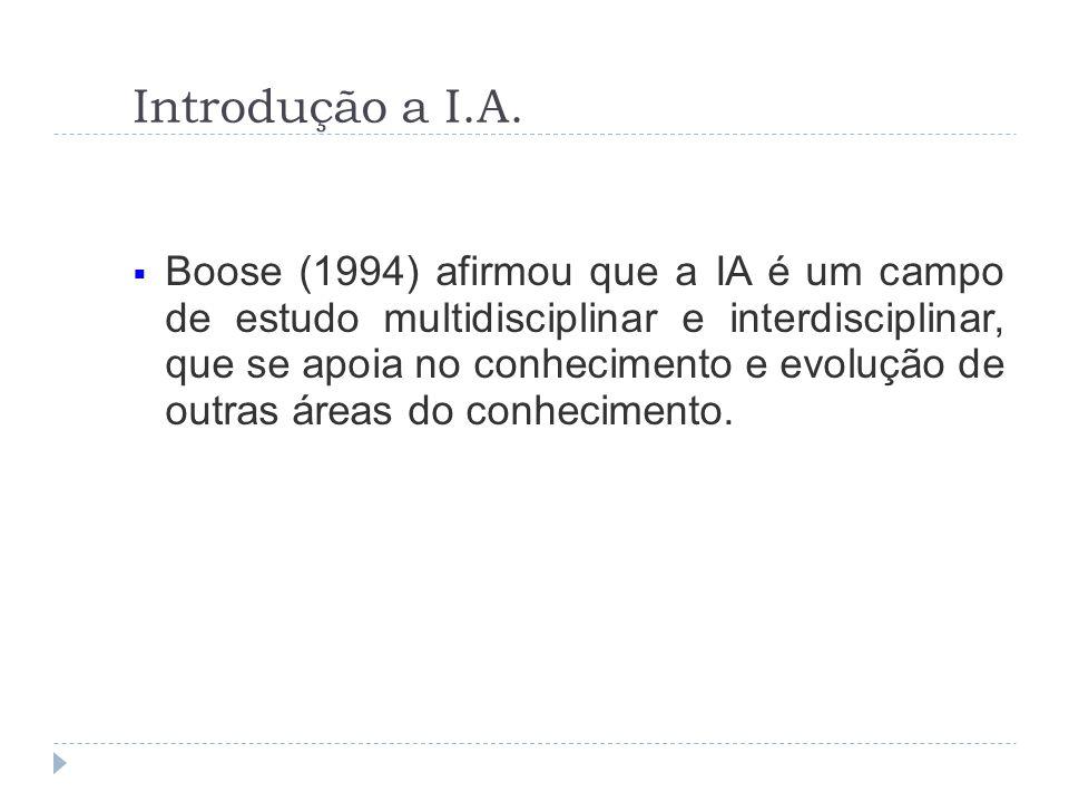 Introdução a I.A. Boose (1994) afirmou que a IA é um campo de estudo multidisciplinar e interdisciplinar, que se apoia no conhecimento e evolução de o