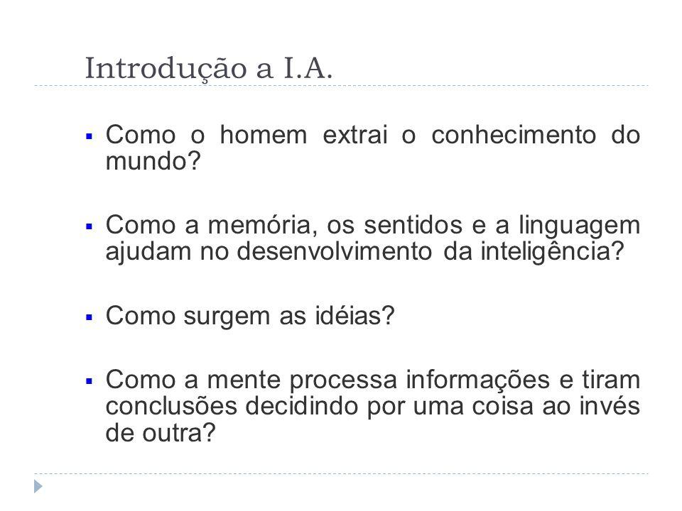Introdução a I.A. Como o homem extrai o conhecimento do mundo? Como a memória, os sentidos e a linguagem ajudam no desenvolvimento da inteligência? Co