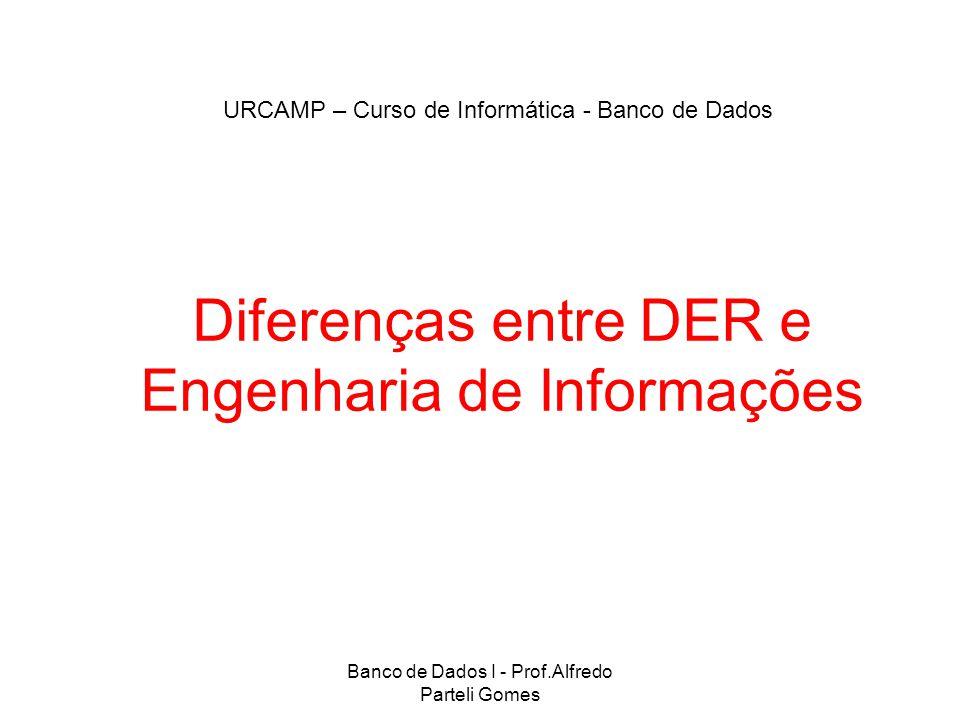 Banco de Dados I - Prof.Alfredo Parteli Gomes Diferenças entre DER e Engenharia de Informações URCAMP – Curso de Informática - Banco de Dados