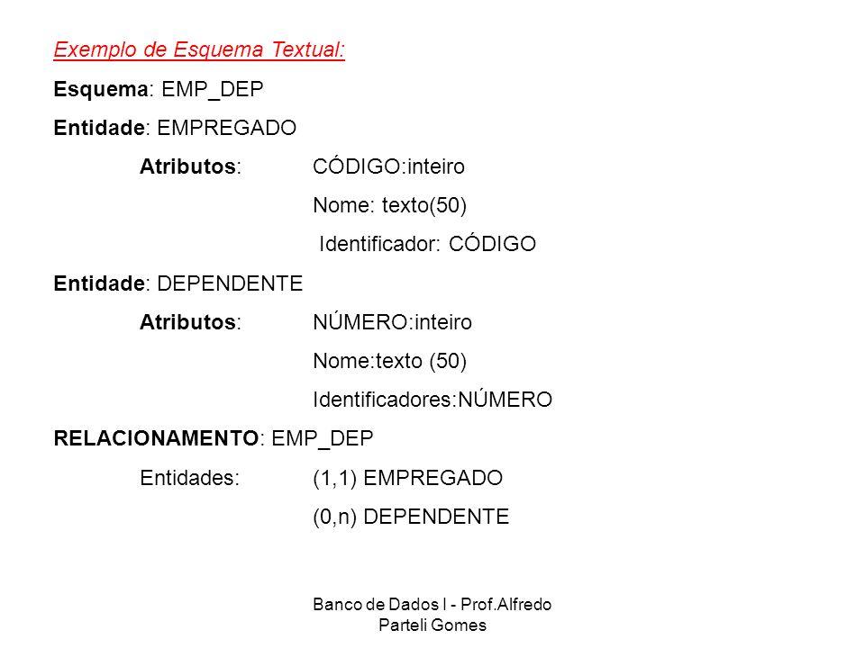 Banco de Dados I - Prof.Alfredo Parteli Gomes Exemplo de Esquema Textual: Esquema: EMP_DEP Entidade: EMPREGADO Atributos: CÓDIGO:inteiro Nome: texto(5