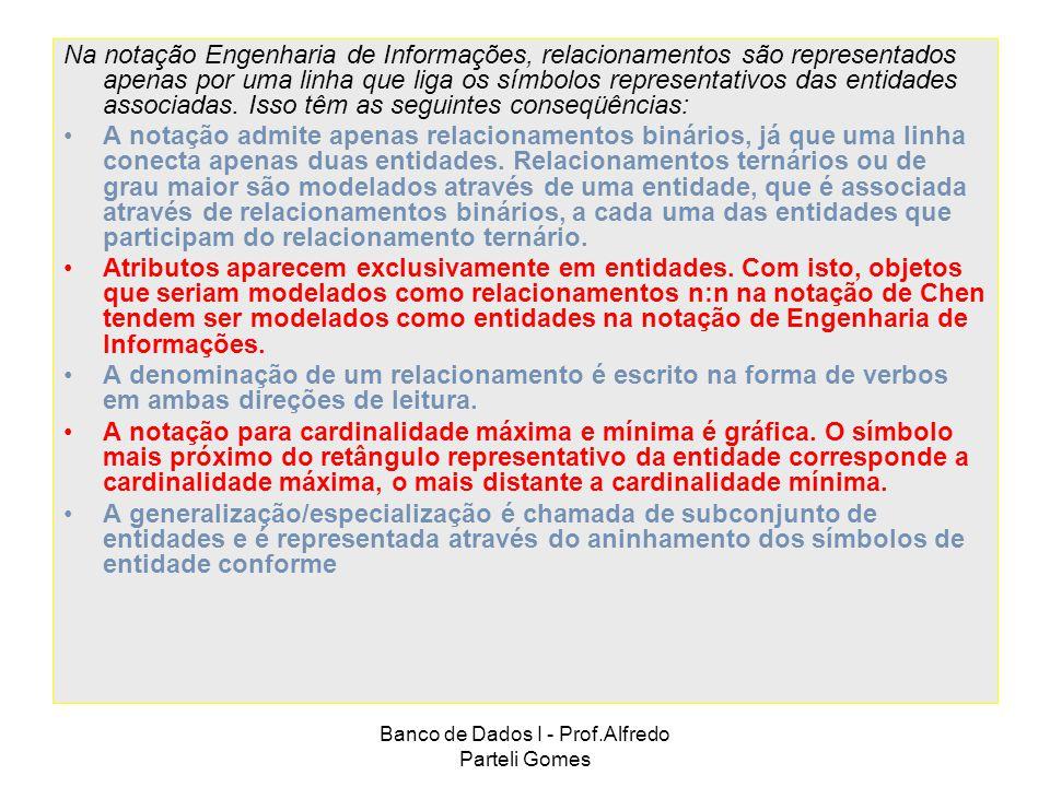 Banco de Dados I - Prof.Alfredo Parteli Gomes Na notação Engenharia de Informações, relacionamentos são representados apenas por uma linha que liga os
