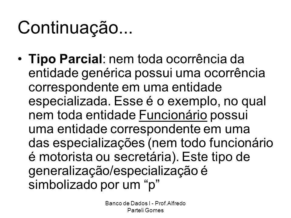 Banco de Dados I - Prof.Alfredo Parteli Gomes Continuação... Tipo Parcial: nem toda ocorrência da entidade genérica possui uma ocorrência corresponden