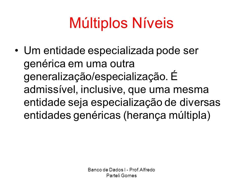 Banco de Dados I - Prof.Alfredo Parteli Gomes Múltiplos Níveis Um entidade especializada pode ser genérica em uma outra generalização/especialização.