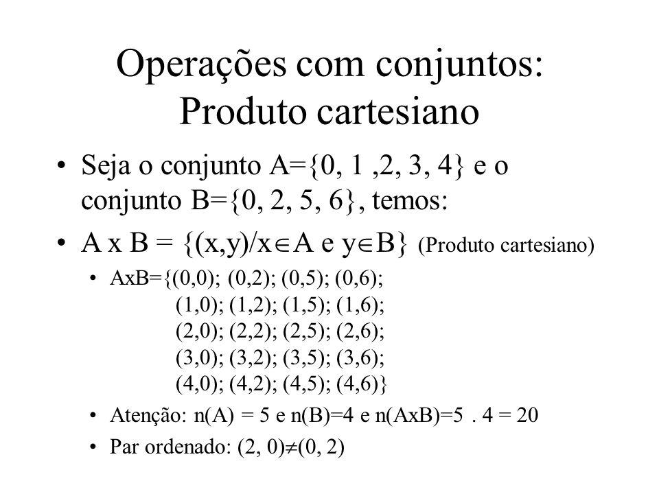 Operações com conjuntos: Produto cartesiano Seja o conjunto A={0, 1,2, 3, 4} e o conjunto B={0, 2, 5, 6}, temos: A x B = {(x,y)/x A e y B} (Produto ca