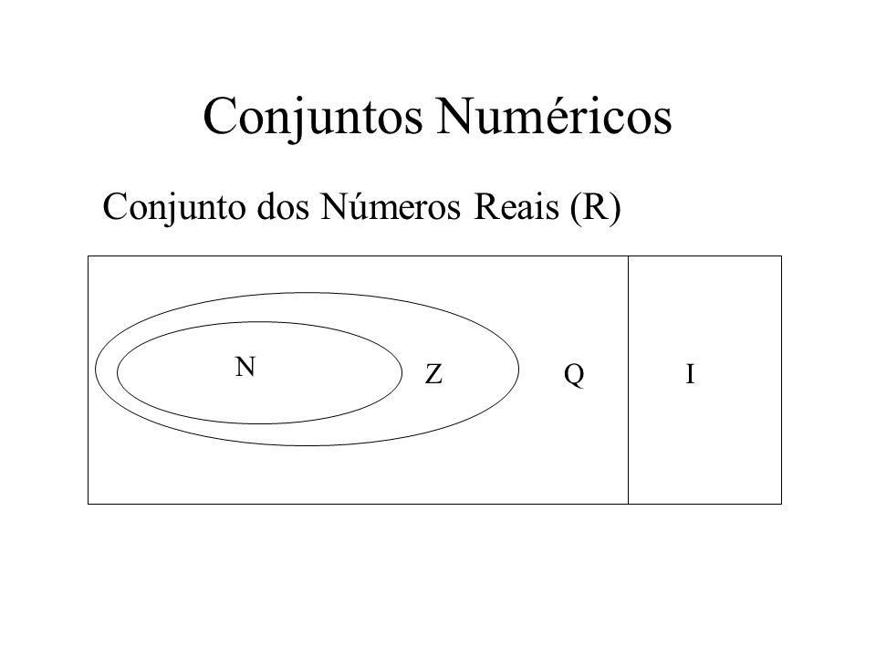 Conjuntos Numéricos N ZQI Conjunto dos Números Reais (R)