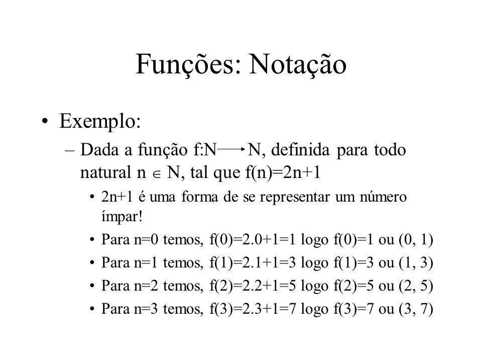 Funções: Notação Exemplo: –Dada a função f:N N, definida para todo natural n N, tal que f(n)=2n+1 2n+1 é uma forma de se representar um número ímpar.