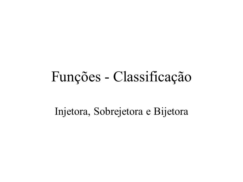 Funções - Classificação Injetora, Sobrejetora e Bijetora