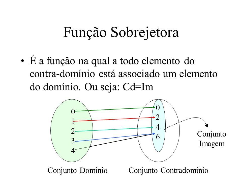 Função Sobrejetora É a função na qual a todo elemento do contra-domínio está associado um elemento do domínio. Ou seja: Cd=Im 0123401234 02460246 Conj