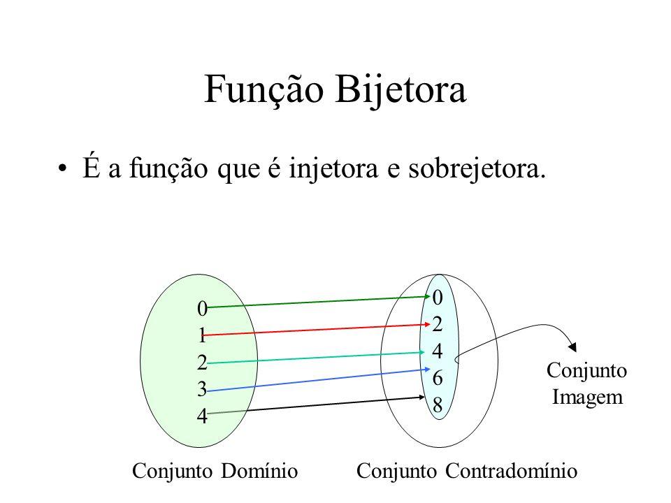 Função Bijetora É a função que é injetora e sobrejetora. 0123401234 0246802468 Conjunto DomínioConjunto Contradomínio Conjunto Imagem