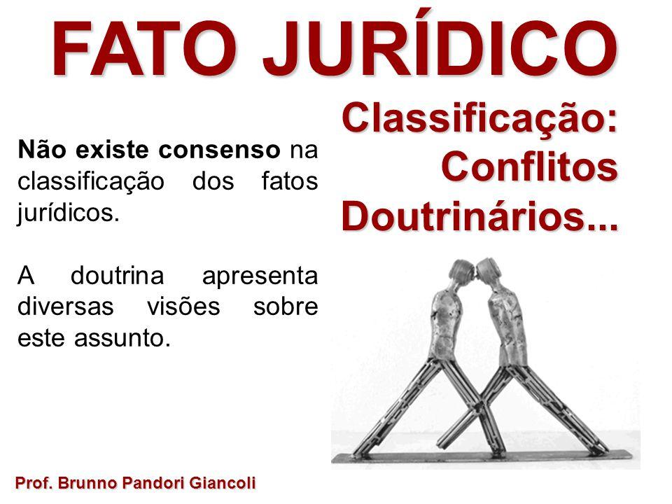 FATO JURÍDICO Classificação: Classificação:ConflitosDoutrinários... Não existe consenso na classificação dos fatos jurídicos. A doutrina apresenta div