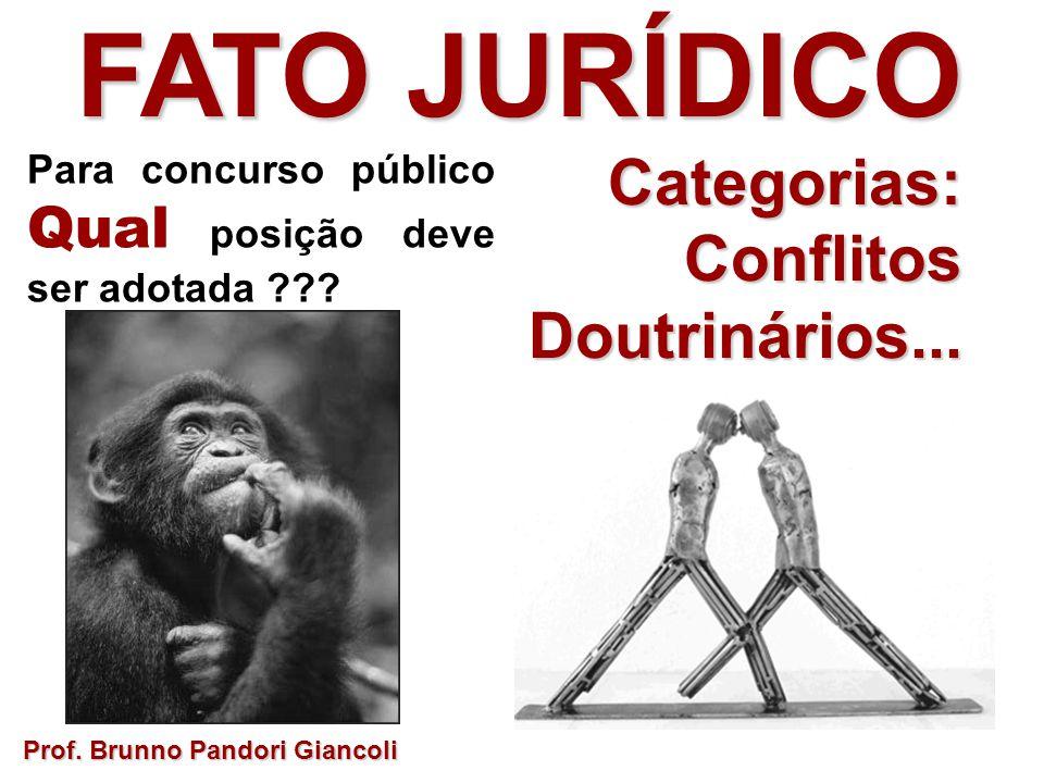 FATO JURÍDICO Categorias: Categorias:ConflitosDoutrinários... Para concurso público Qual posição deve ser adotada ??? Prof. Brunno Pandori Giancoli