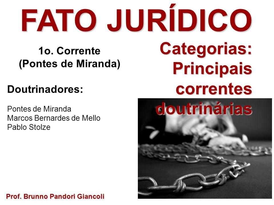 FATO JURÍDICO Categorias: Categorias:Principaiscorrentesdoutrinárias Prof. Brunno Pandori Giancoli 1o. Corrente (Pontes de Miranda) Doutrinadores: Pon