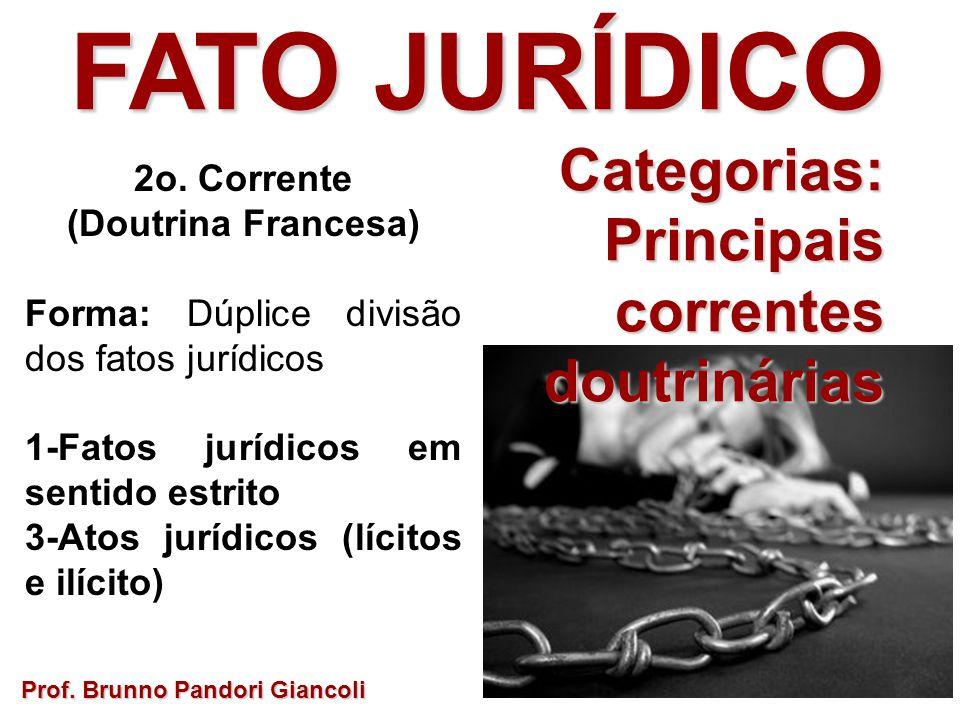 FATO JURÍDICO Categorias: Categorias:Principaiscorrentesdoutrinárias Prof. Brunno Pandori Giancoli 2o. Corrente (Doutrina Francesa) Forma: Dúplice div