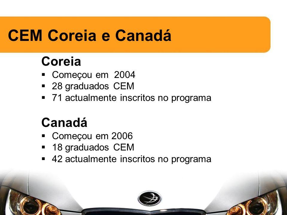 Coreia Começou em 2004 28 graduados CEM 71 actualmente inscritos no programa Canadá Começou em 2006 18 graduados CEM 42 actualmente inscritos no programa CEM Coreia e Canadá