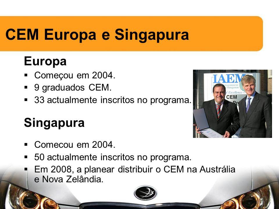 Europa Começou em 2004. 9 graduados CEM. 33 actualmente inscritos no programa.