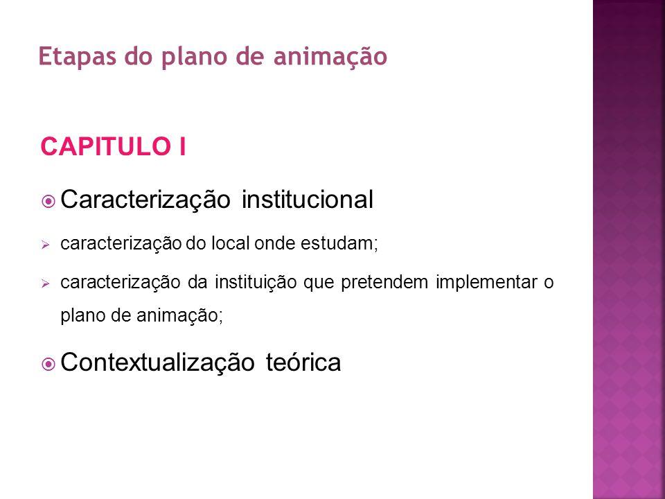 Modalidade de Acção/Participação Objectivos gerais Objectivos específicos Metodologias a utilizadas Activas ou/e participativas Etapas do plano de animação