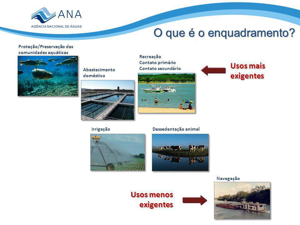 Irrigação Proteção/Preservação das comunidades aquáticas Abastecimento doméstico Navegação Usos mais exigentes Usos menos exigentes Recreação Contato primário Contato secundário Dessedentação animal O que é o enquadramento?