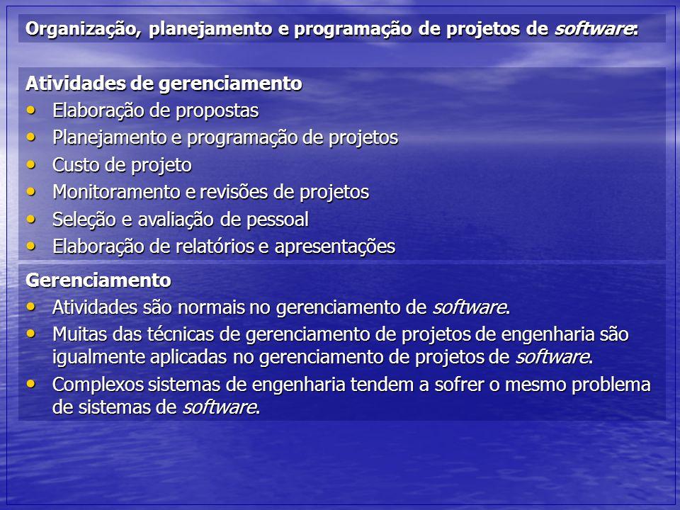 Organização, planejamento e programação de projetos de software: Atividades de gerenciamento Elaboração de propostas Elaboração de propostas Planejame