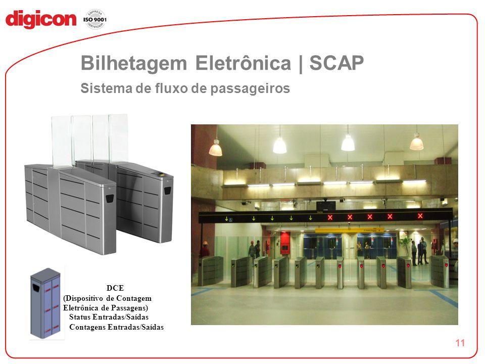 11 Bilhetagem Eletrônica | SCAP Sistema de fluxo de passageiros Status Entradas/Saídas Contagens Entradas/Saídas DCE (Dispositivo de Contagem Eletrônica de Passagens)