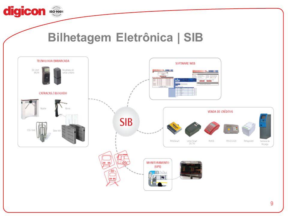 9 Bilhetagem Eletrônica | SIB