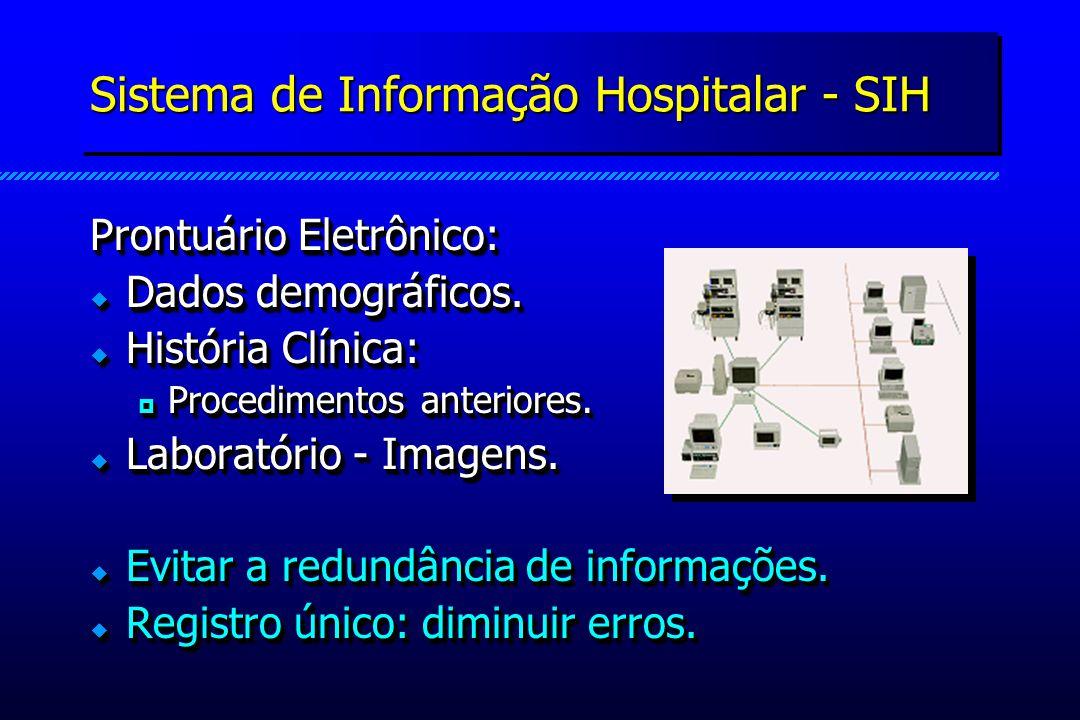 Sistema de Informação Hospitalar - SIH Prontuário Eletrônico: Dados demográficos. Dados demográficos. História Clínica: História Clínica: Procedimento