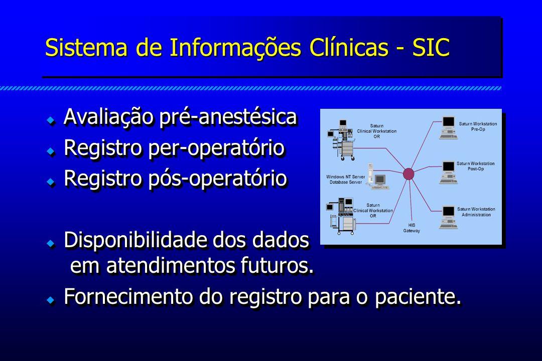 Sistema de Informações Clínicas - SIC Avaliação pré-anestésica Avaliação pré-anestésica Registro per-operatório Registro per-operatório Registro pós-operatório Registro pós-operatório Disponibilidade dos dados em atendimentos futuros.
